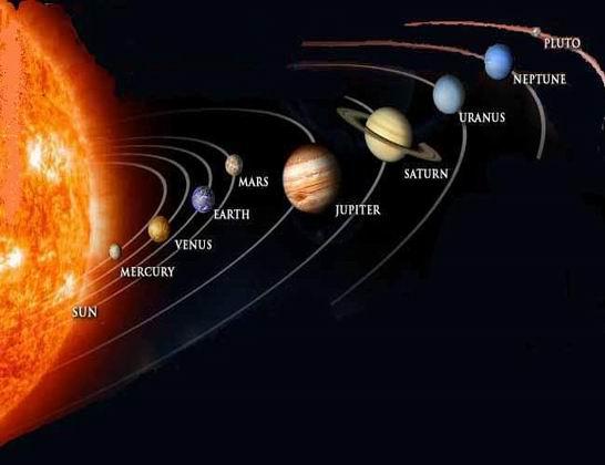 solarsystem-saidaonline