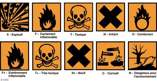 symboles et indications de danger