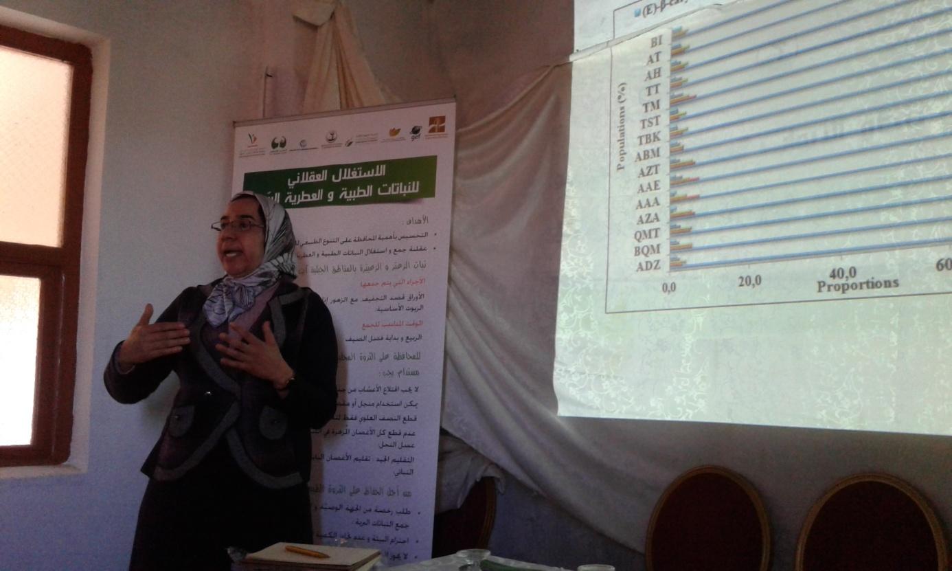 Dr.Bakhi Khadija